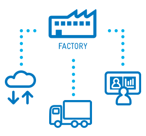 manufacturing supply chain infographic