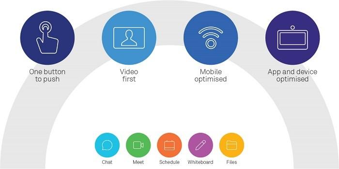 Cisco Webex Meetings from Telstra