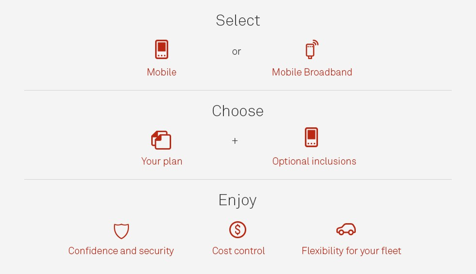 connected business mobile plans