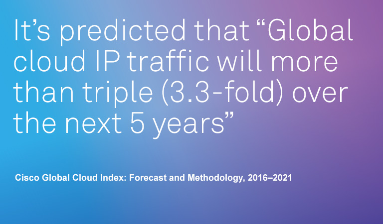 "It's predicted that ""Global cloud IP traffic will more than triple (3.3-fold) over the next 5 years"