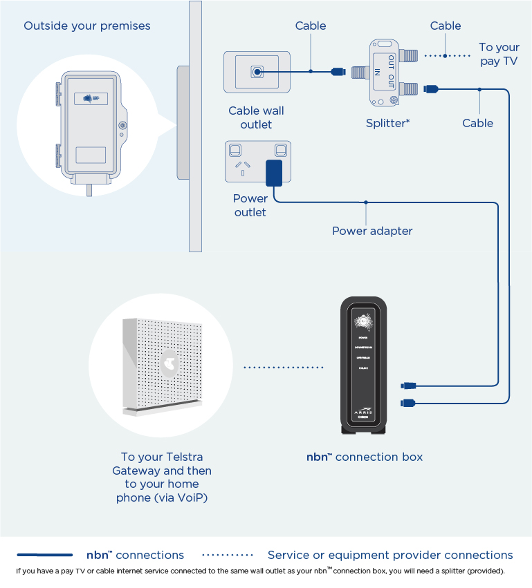 nbn connection mobile telstra wall plug wiring diagram best wiring diagram 2017 telstra wall plate wiring diagram at nearapp.co