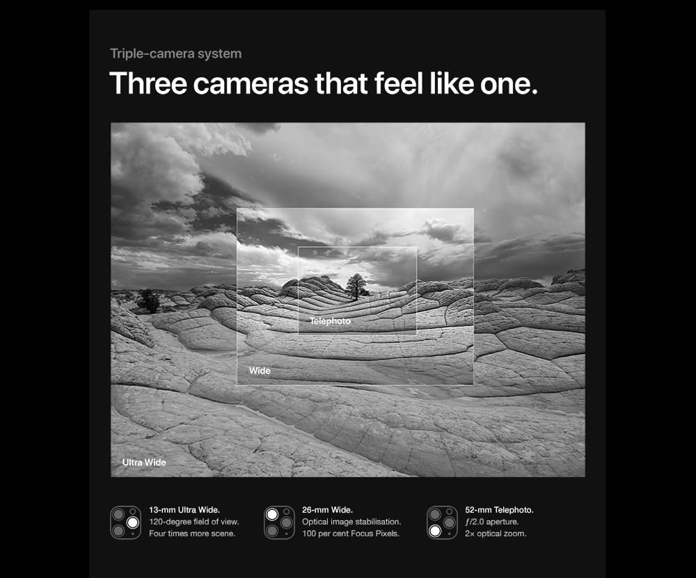 Three camera system. Three cameras that feel like one. 13-mm Ultra Wide. 120-degree field of view. Four times more scene.  26-mm Wide. Optical image stabilisation. 100 per cent Focus Pixels.  52-mm Telephoto. /20 aperture. 2x optical zoom.