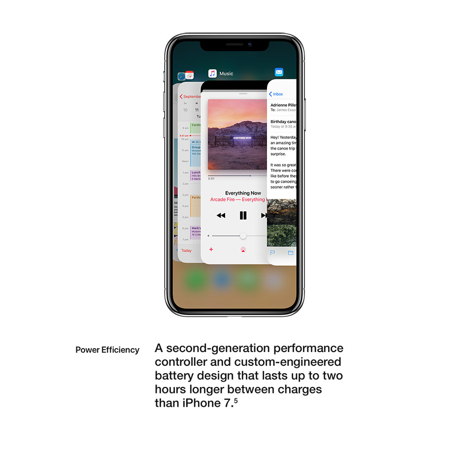 iPhone X - A11 Bionic - Power Efficiency