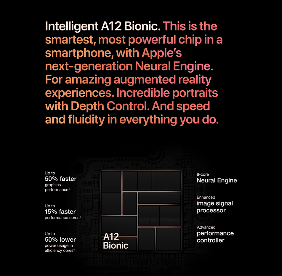 Intelligent A12 Bionic. This is the smartest, most powerful chip in a smartphone, with Apple's next-generation Neural Engine. For amazing augmented reality experiences. Incredible portraits with depth Control. And speed and fluidity in everything you do.  A12 Bionic. Up to 50% faster graphics performance. Up to 15% faster performance cores. Up to 50% lower power usage in efficiency cores. 8-core Neural Engine. Enhanced image signal processor. Advanced performance controller.