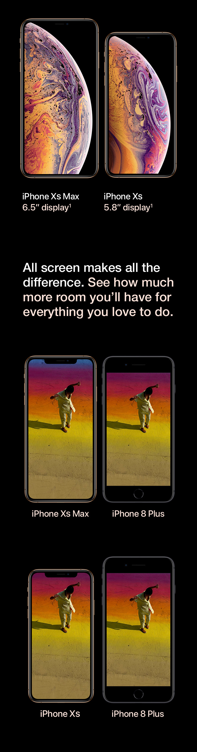 iPhone XS Max 6.5 display.iPhone XS Max 6.5 iphone xs 5.8inch all screen makes the difference. see how much more room you'll have for everything you love to do.max 8 plus.iphone xs
