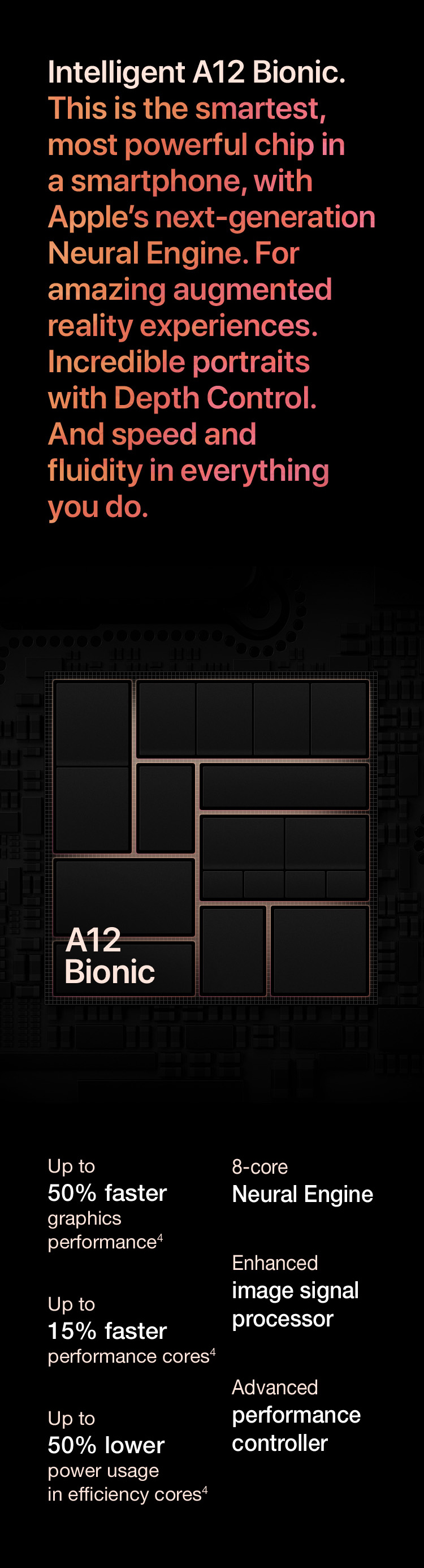 iPhone Xs - Intelligent A12 Bionic