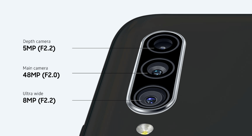 The three Galaxy A90 5G cameras, listed as: Depth camera 5 megapixels at f 2 point 2, Main camera 48 megapixels at f 2 point 0, and Ultra wide 8 megapixels at f 2 point 2.