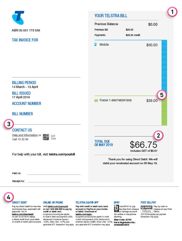 Screenshot of the first page of your Telstra bill with numbers next to corresponding sections