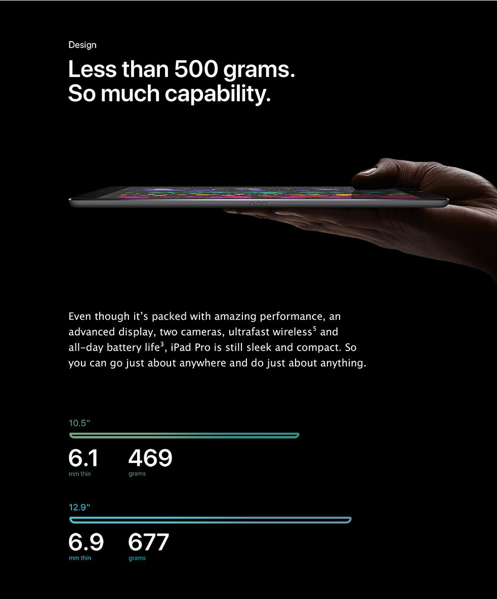 iPad Pro - Design. Less than 500 grams. So much capability.
