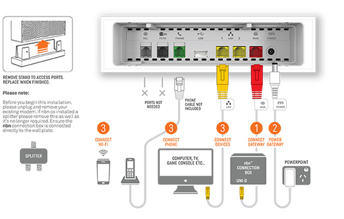 HFC 220916 2 telstra how do i self install my hybrid fibre coaxial nbn telstra wall plate wiring diagram at nearapp.co