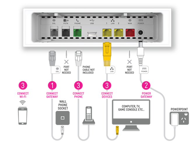 rj11 wall socket wiring diagram australia jeffdoedesign com RJ11 to RJ45 Wiring-Diagram RJ11 to RJ45 Wiring-Diagram