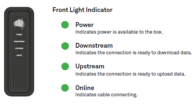 Illustration of front light indicator