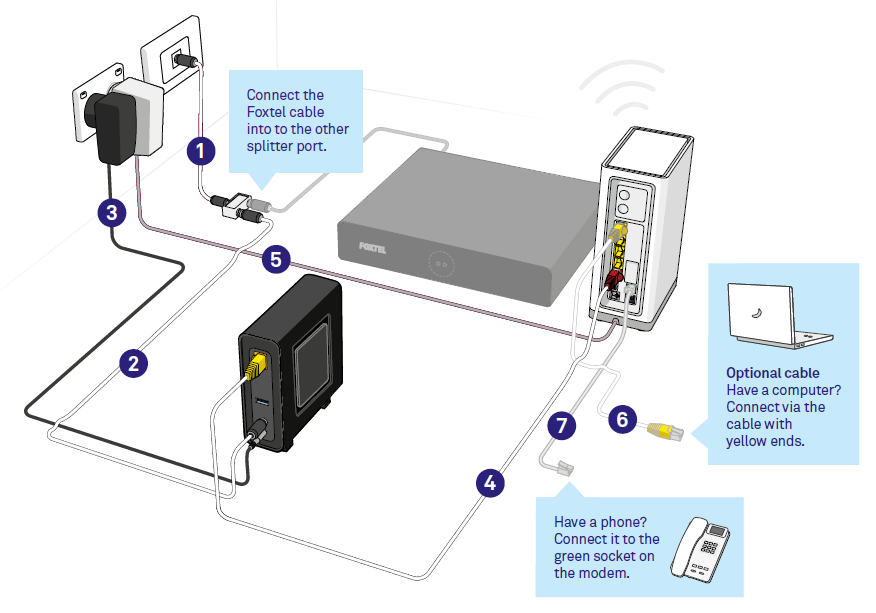 Illustration of setting up my nbn Connection Box through a Foxtel outlet